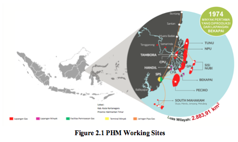 Figure 2.1 PHM Working Sites.png