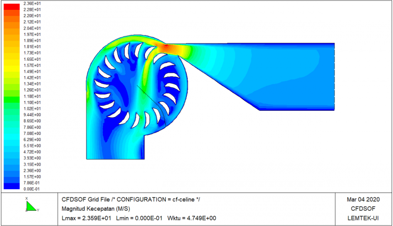 File:CFD Velocity Contour.png